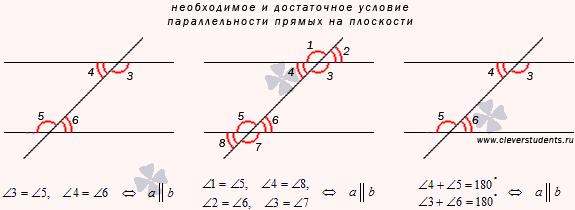 правила по геометрии в схемах
